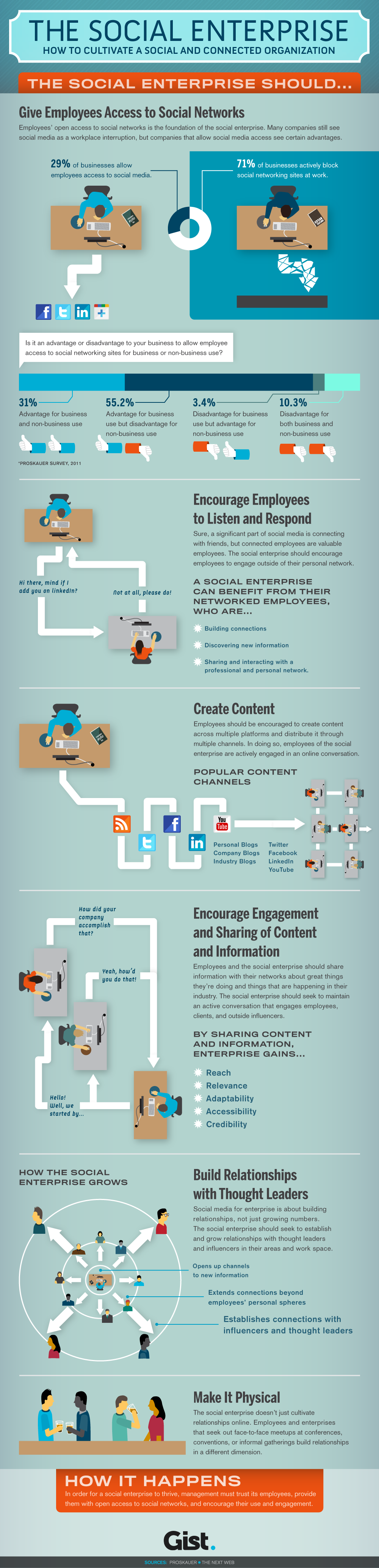 social-enteprise-business-infographic